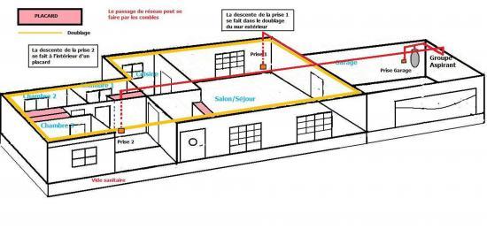installations et montages d 39 une aspiration centralis e. Black Bedroom Furniture Sets. Home Design Ideas